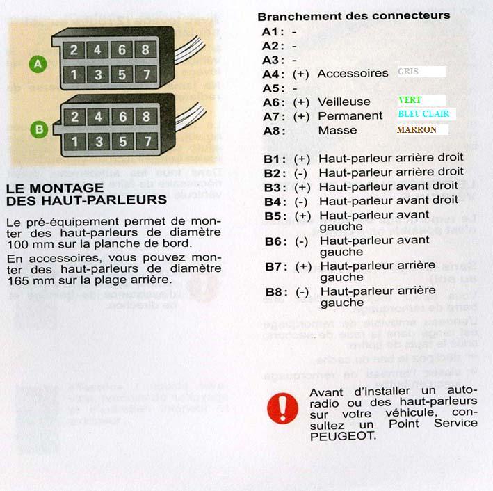 peekton pkm600 rds installation dans une 107 urban ou trendy pr quip e radio. Black Bedroom Furniture Sets. Home Design Ideas